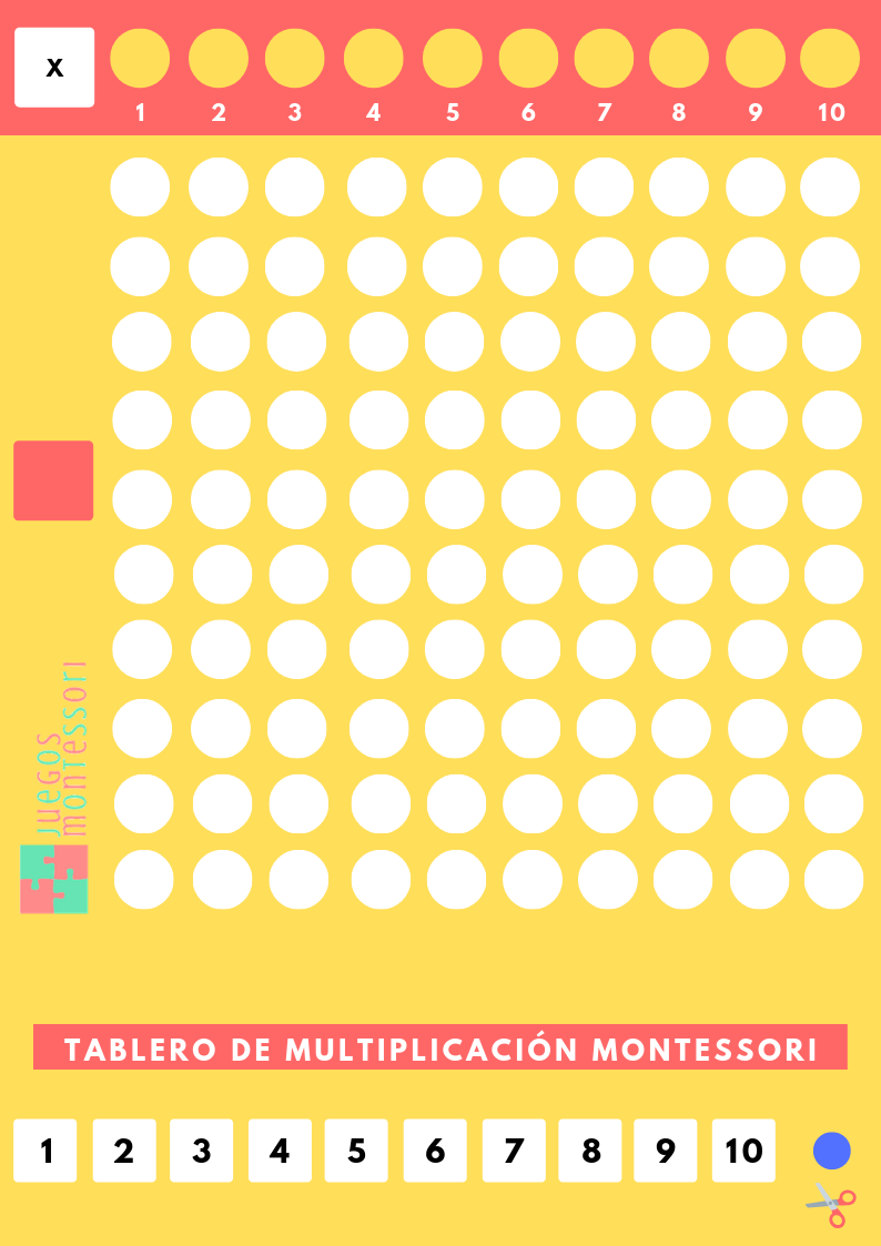 Tabla de Multiplicar Montessori casera