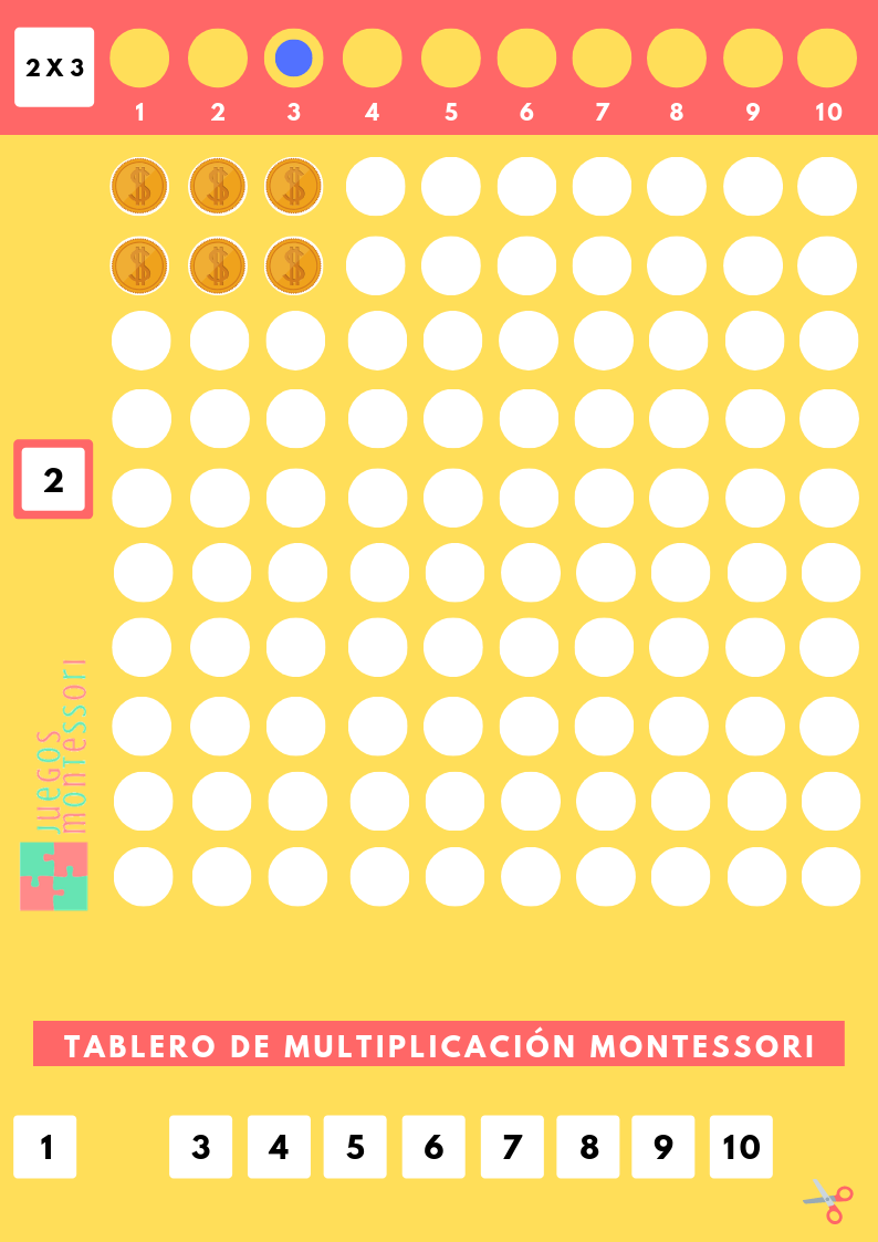 Tabla de Multiplicar Montessori casera para imprimir