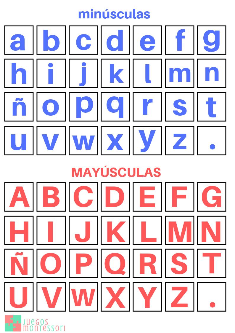 abecedario mayúsculas y minúsculas para imprimir