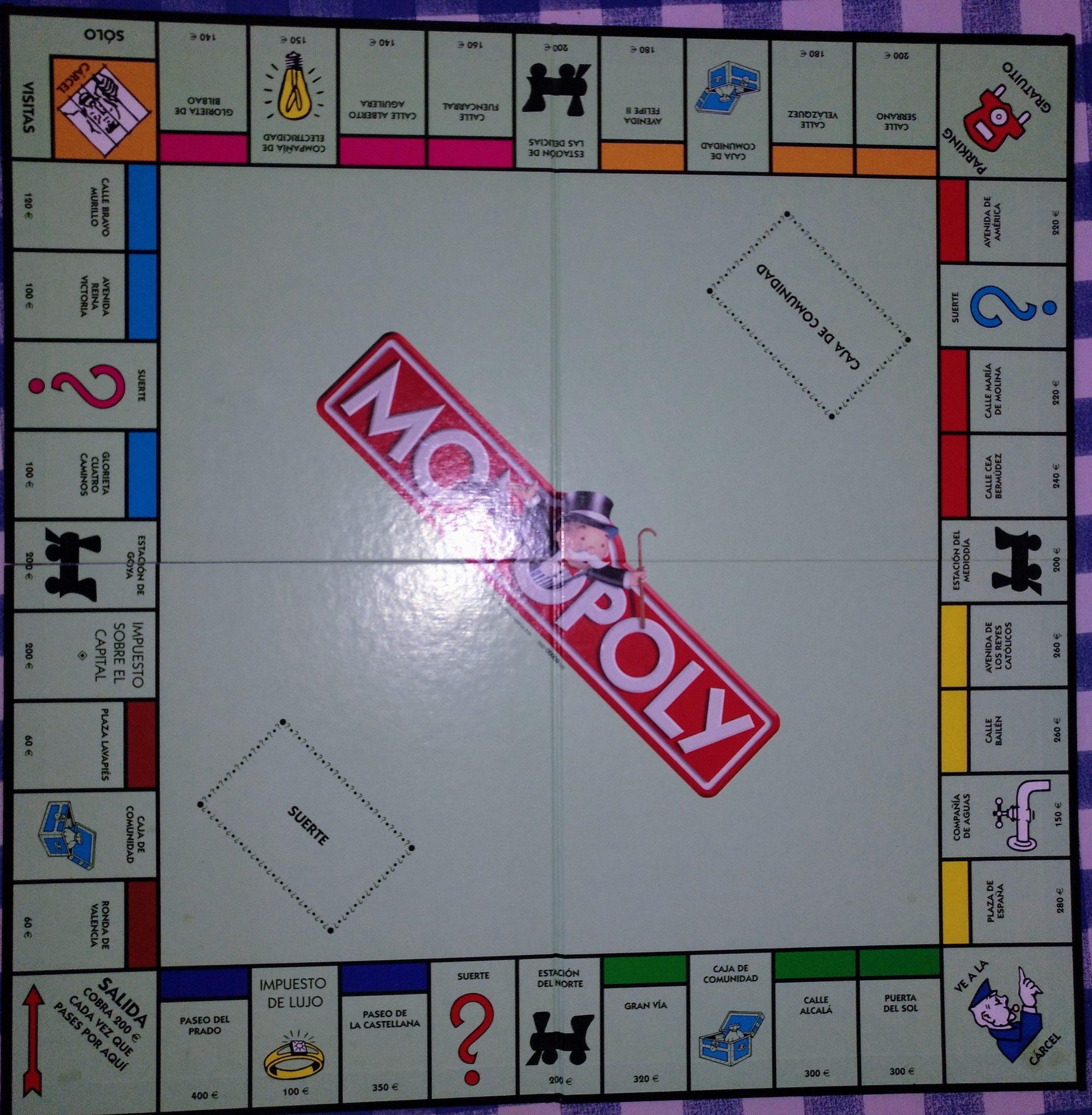 Tablero Monopoly Original