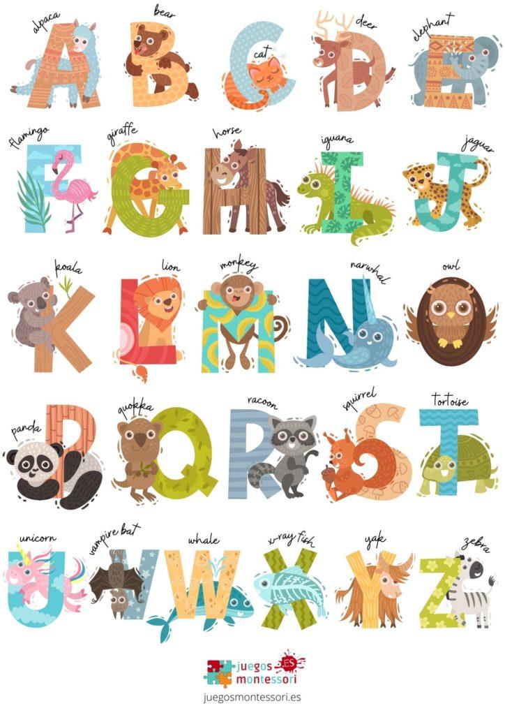 Abecedario de animales en inglés para imprimir